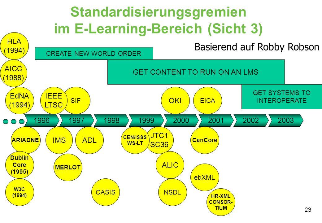 Standardisierungsgremien im E-Learning-Bereich (Sicht 3)