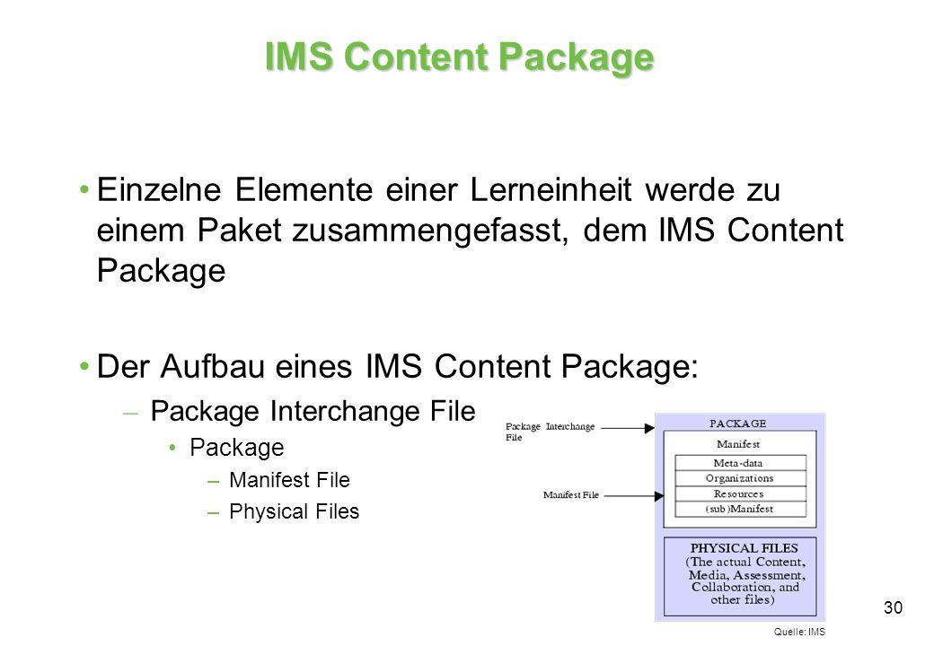 IMS Content Package Einzelne Elemente einer Lerneinheit werde zu einem Paket zusammengefasst, dem IMS Content Package.