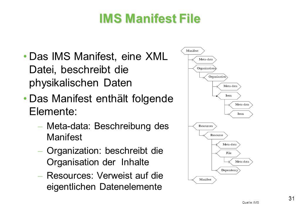 IMS Manifest File Das IMS Manifest, eine XML Datei, beschreibt die physikalischen Daten. Das Manifest enthält folgende Elemente: