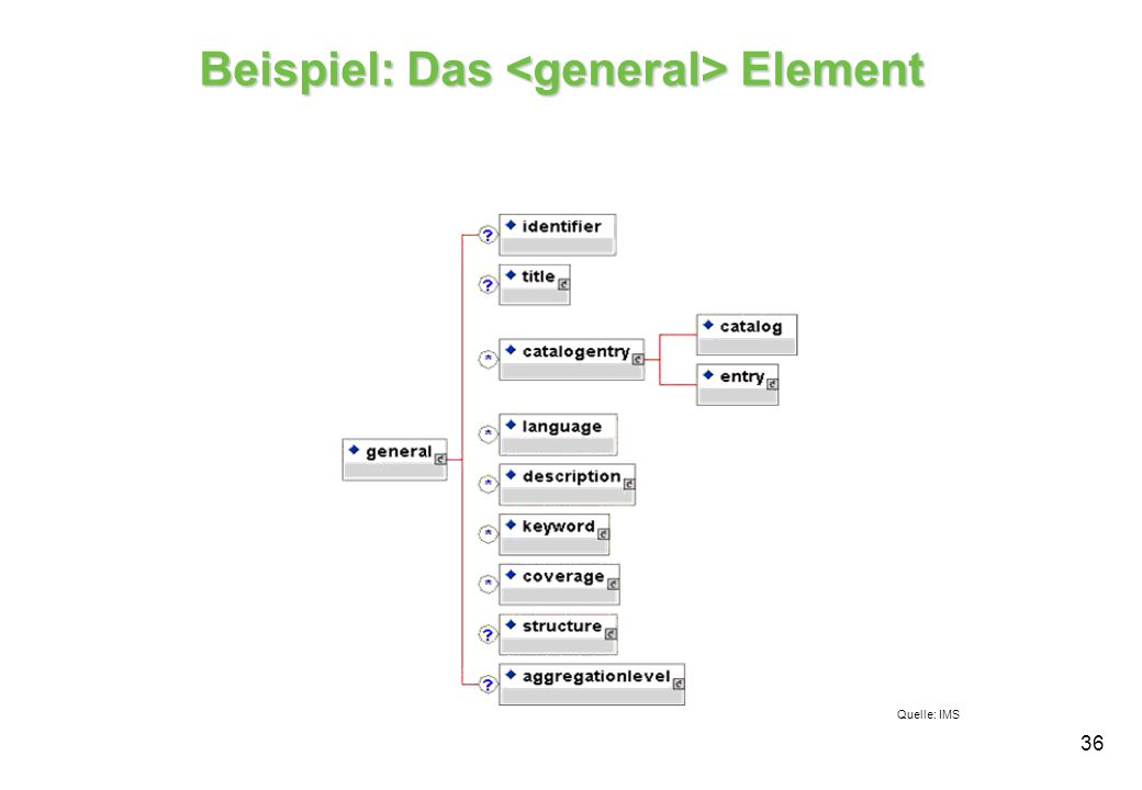 Beispiel: Das <general> Element