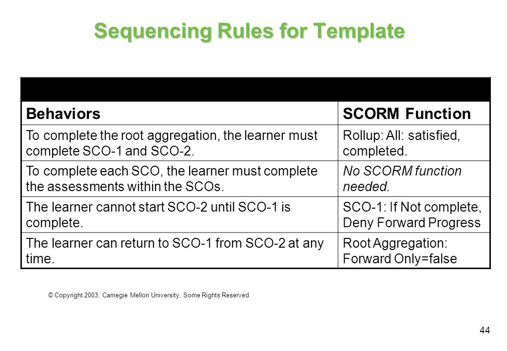 Sequencing Rules for Template