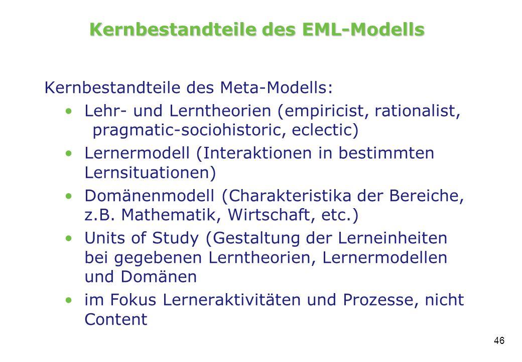 Kernbestandteile des EML-Modells