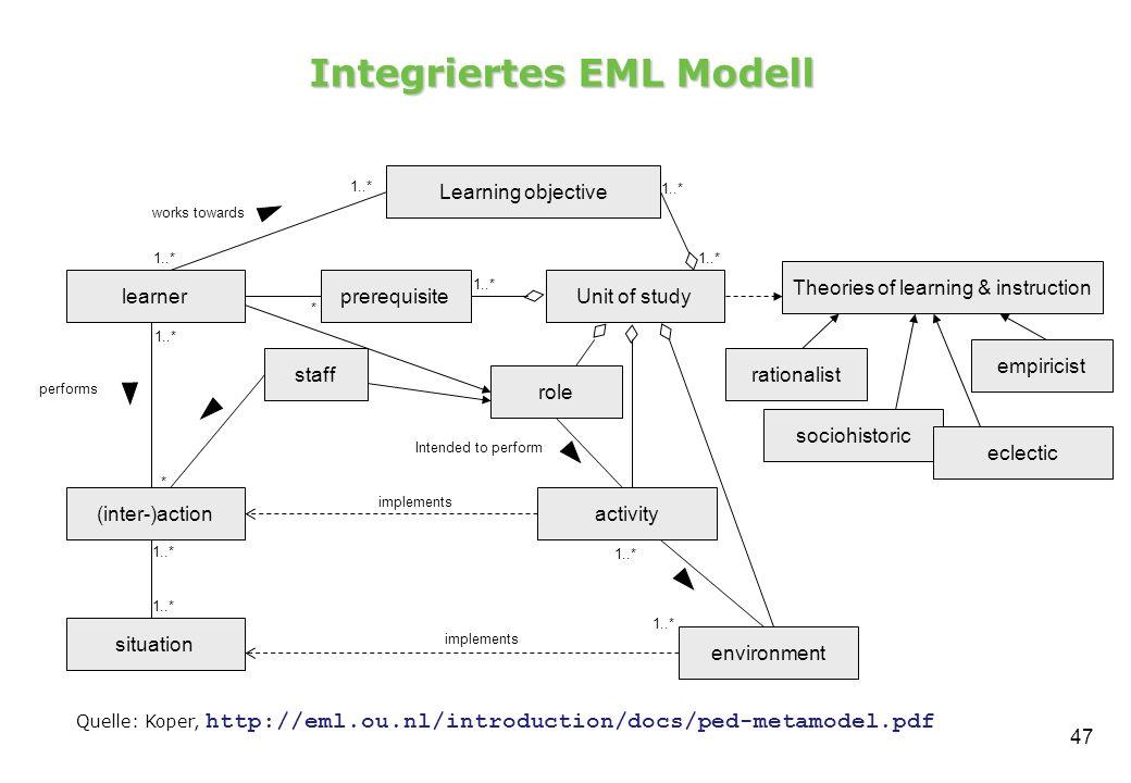 Integriertes EML Modell