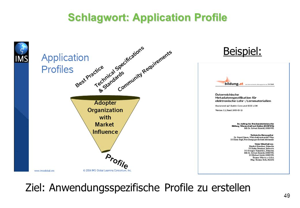 Schlagwort: Application Profile