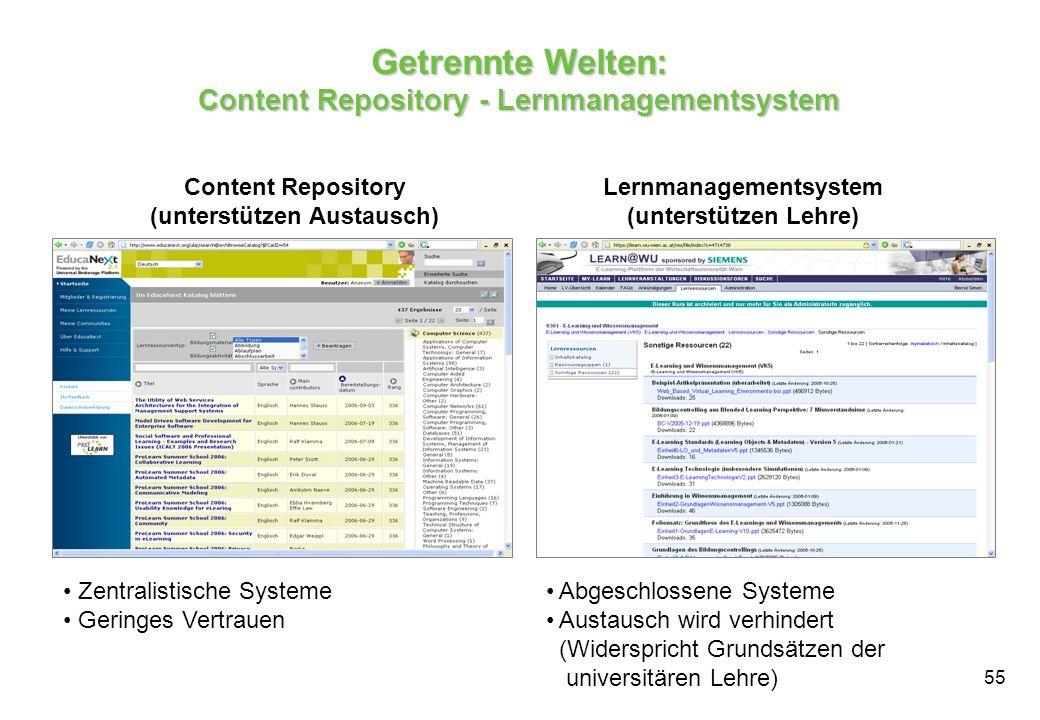 Getrennte Welten: Content Repository - Lernmanagementsystem