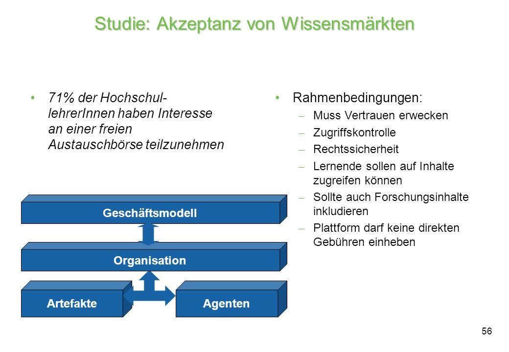 Studie: Akzeptanz von Wissensmärkten