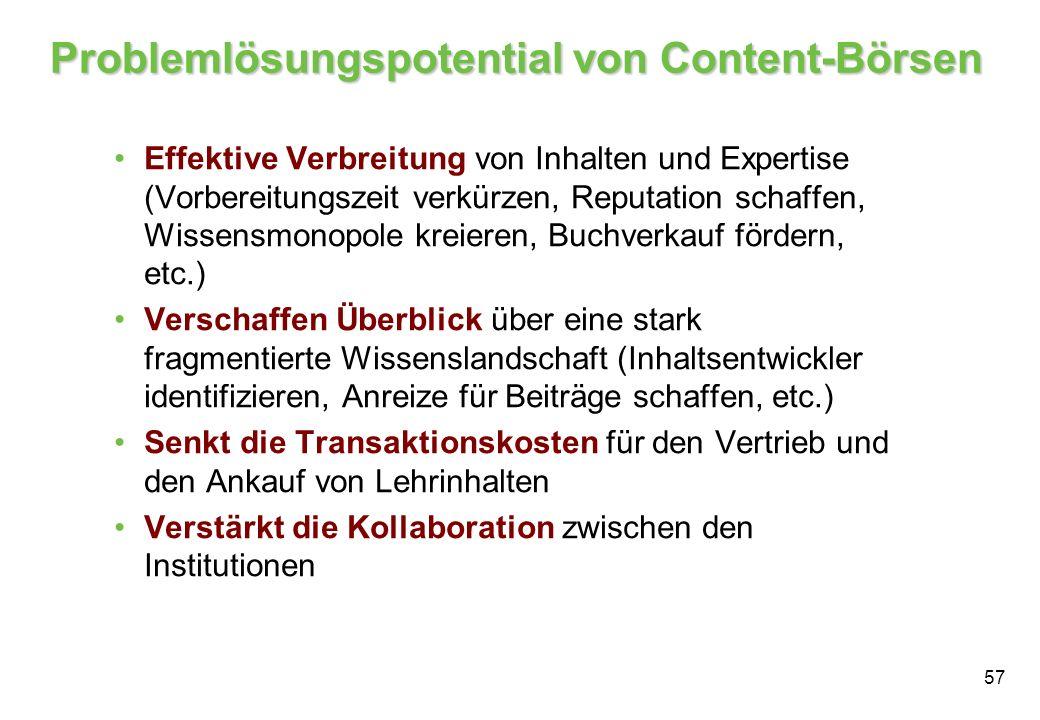 Problemlösungspotential von Content-Börsen