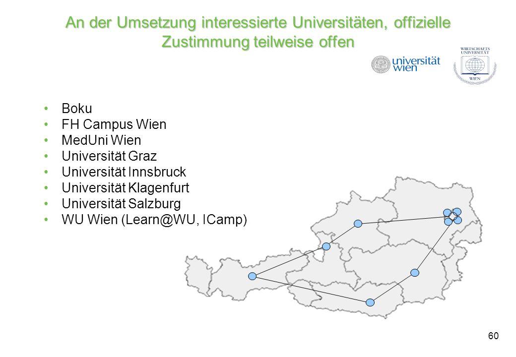 An der Umsetzung interessierte Universitäten, offizielle Zustimmung teilweise offen