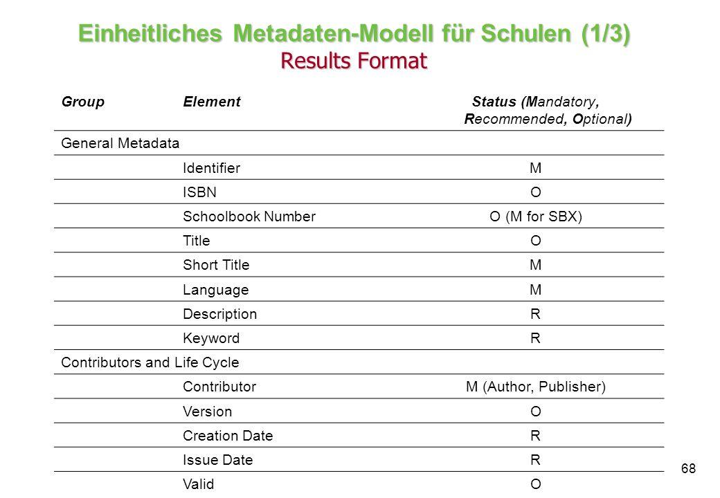 Einheitliches Metadaten-Modell für Schulen (1/3) Results Format