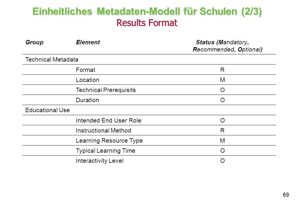 Einheitliches Metadaten-Modell für Schulen (2/3) Results Format