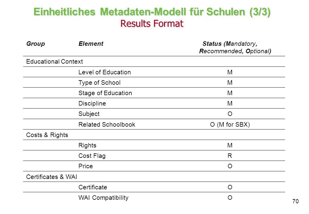 Einheitliches Metadaten-Modell für Schulen (3/3) Results Format