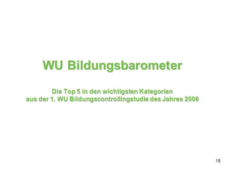 WU Bildungsbarometer Die Top 5 in den wichtigsten Kategorien aus der 1