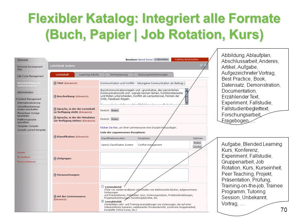 Flexibler Katalog: Integriert alle Formate (Buch, Papier | Job Rotation, Kurs)