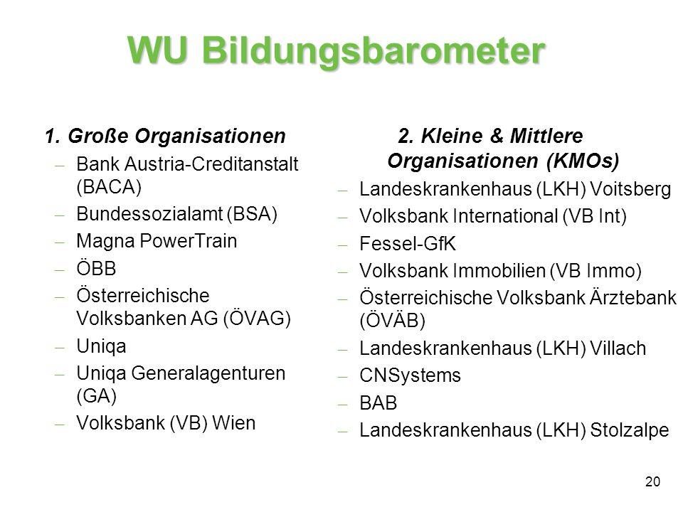 2. Kleine & Mittlere Organisationen (KMOs)