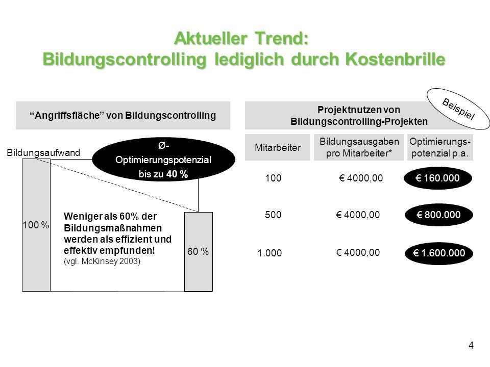 Aktueller Trend: Bildungscontrolling lediglich durch Kostenbrille
