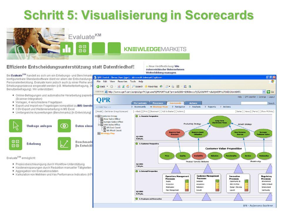 Schritt 5: Visualisierung in Scorecards
