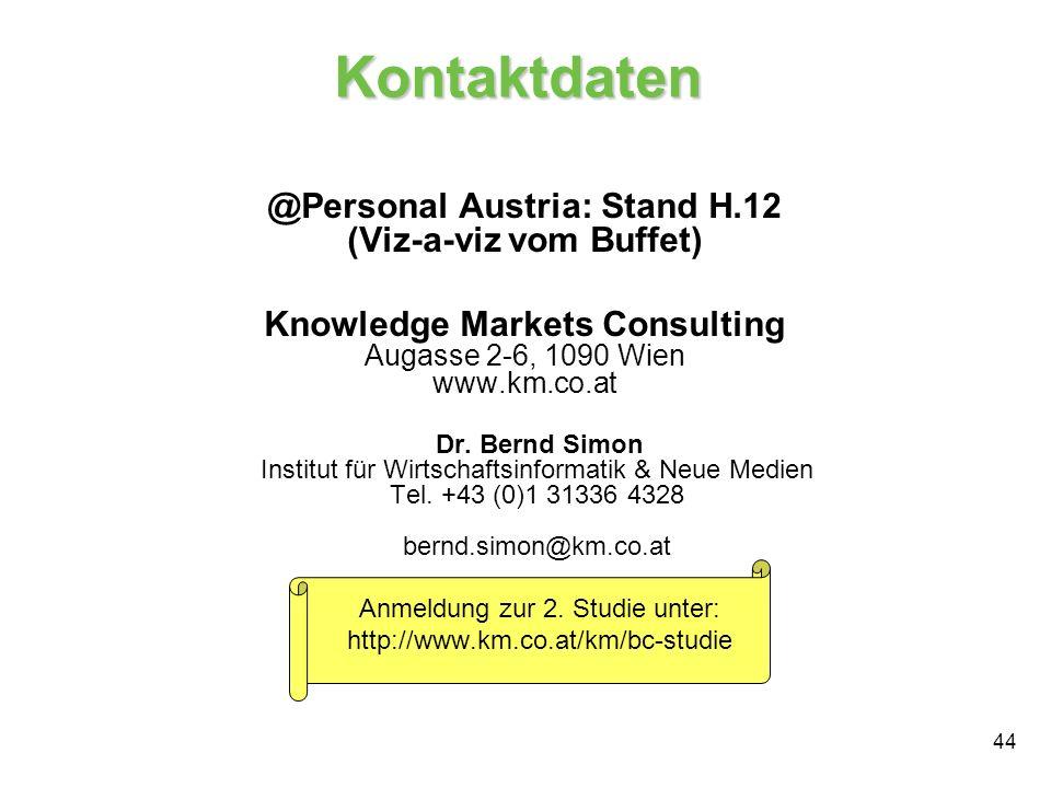 @Personal Austria: Stand H.12 (Viz-a-viz vom Buffet)