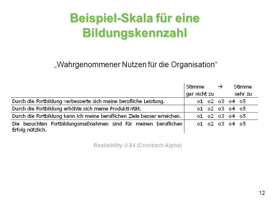 Beispiel-Skala für eine Bildungskennzahl