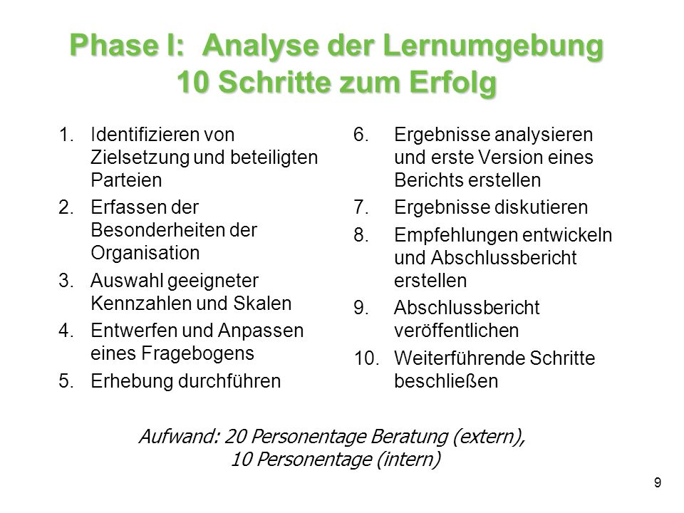 Phase I: Analyse der Lernumgebung 10 Schritte zum Erfolg