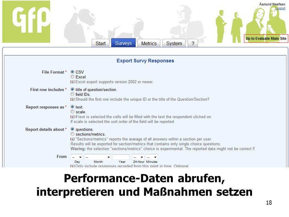 Performance-Daten abrufen, interpretieren und Maßnahmen setzen