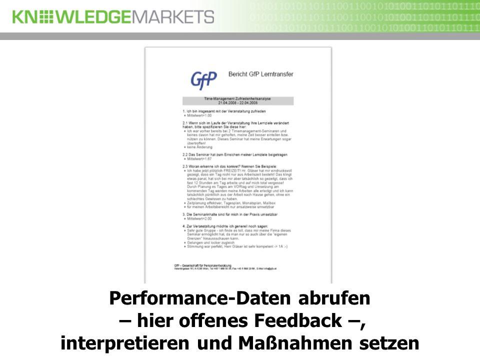 Performance-Daten abrufen – hier offenes Feedback –, interpretieren und Maßnahmen setzen