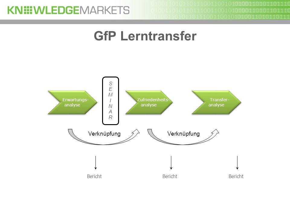GfP Lerntransfer Verknüpfung Verknüpfung S E M I N A R Bericht Bericht