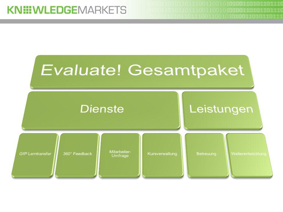 Evaluate! Gesamtpaket Dienste. GfP Lerntransfer. 360° Feedback. Mitarbeiter-Umfrage. Kursverwaltung.