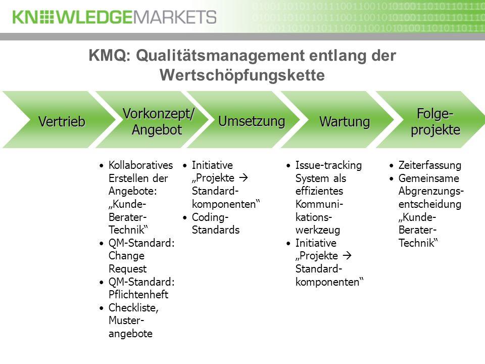 KMQ: Qualitätsmanagement entlang der Wertschöpfungskette