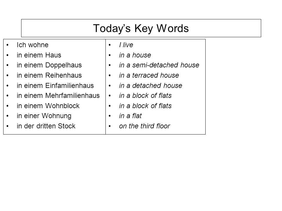 Today's Key Words Ich wohne in einem Haus in einem Doppelhaus
