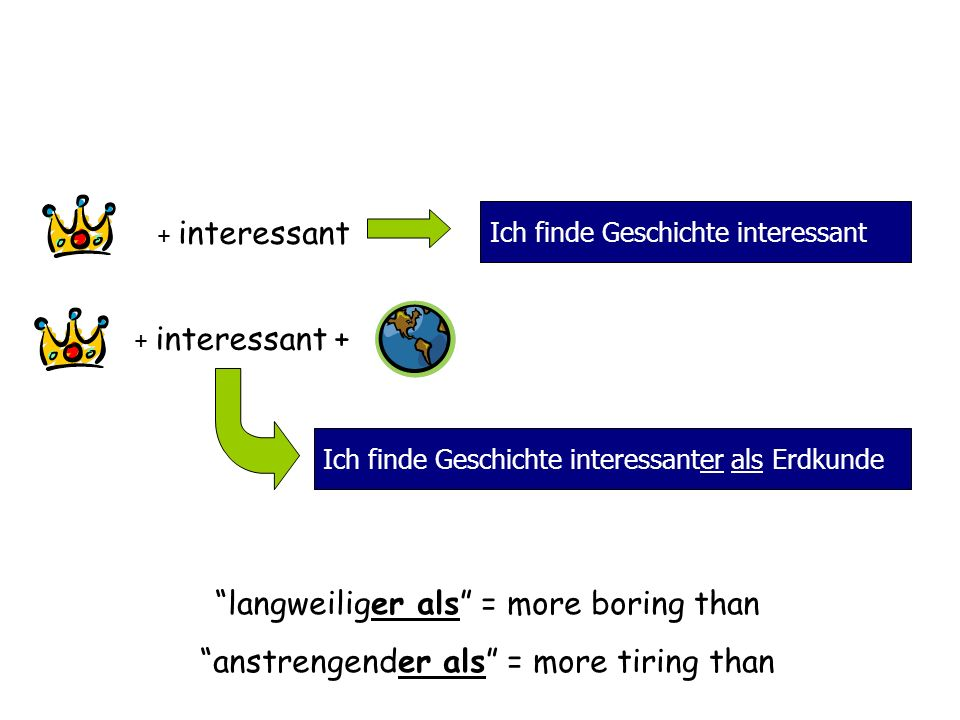 langweiliger als = more boring than