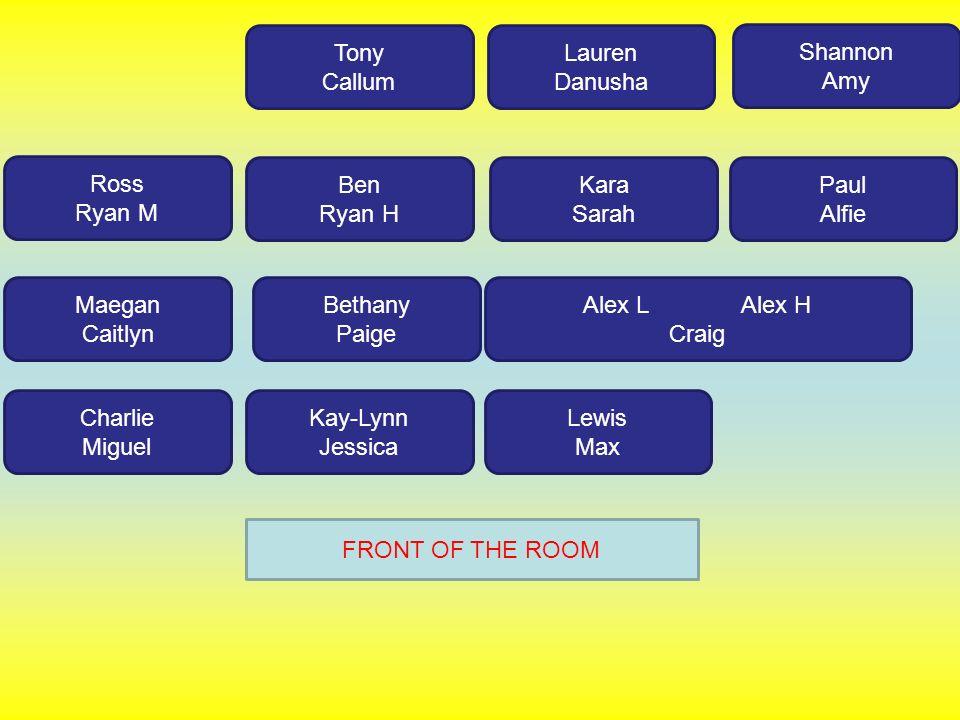 Tony Callum. Lauren. Danusha. Shannon. Amy. Ross. Ryan M. Ben. Ryan H. Kara. Sarah. Paul.