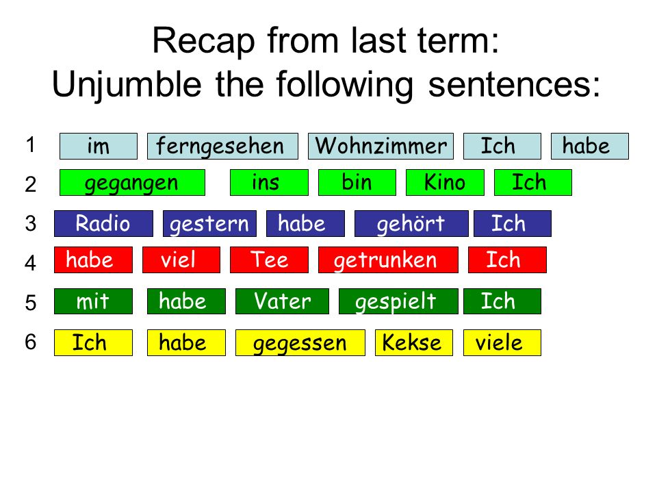 Recap from last term: Unjumble the following sentences: