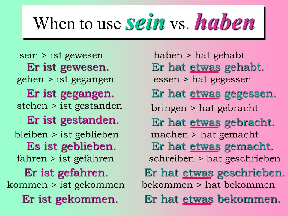 When to use sein vs. haben