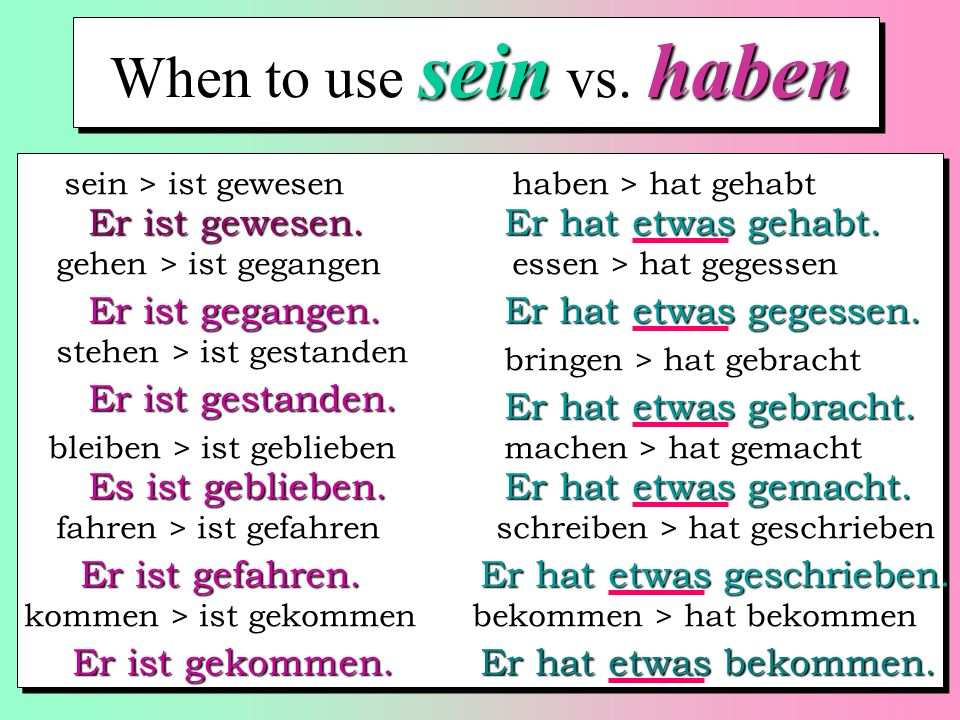 When to use sein vs. haben