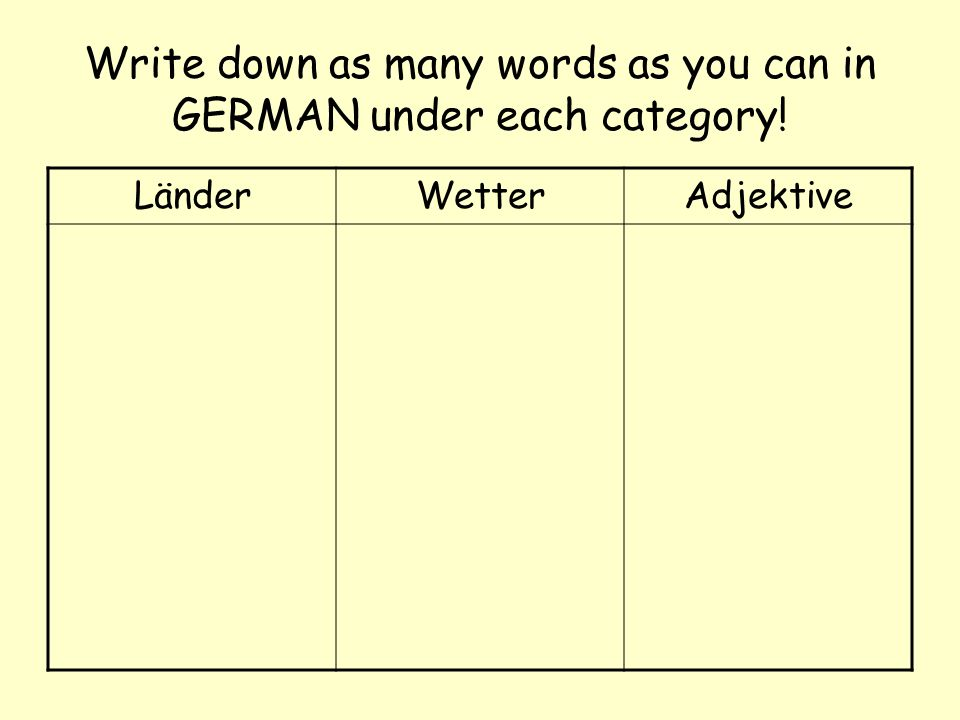 Write down as many words as you can in GERMAN under each category!