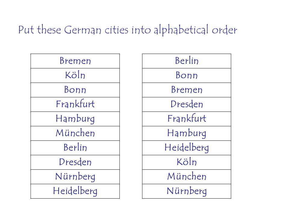 Put these German cities into alphabetical order