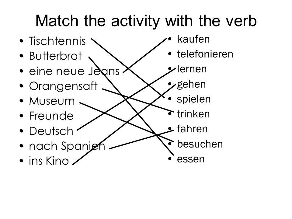 Match the activity with the verb