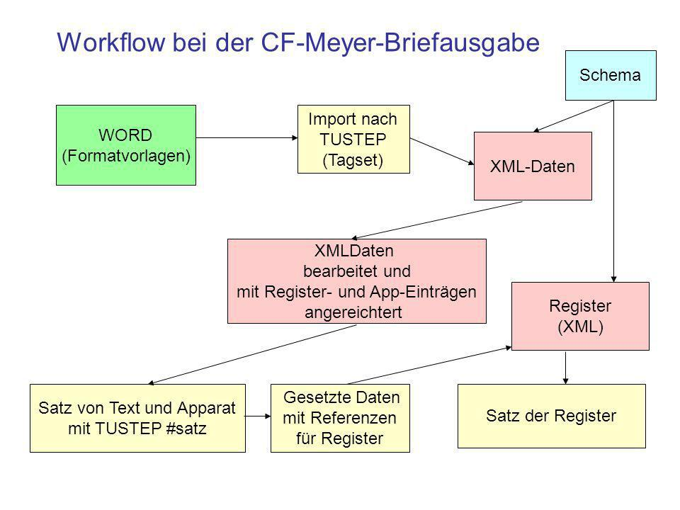 Workflow bei der CF-Meyer-Briefausgabe