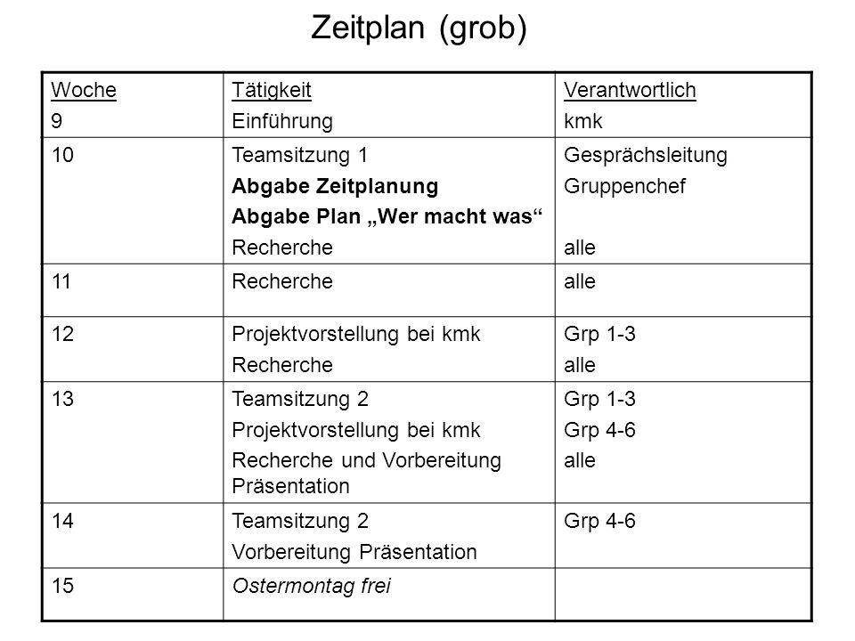 Zeitplan (grob) Woche 9 Tätigkeit Einführung Verantwortlich kmk 10
