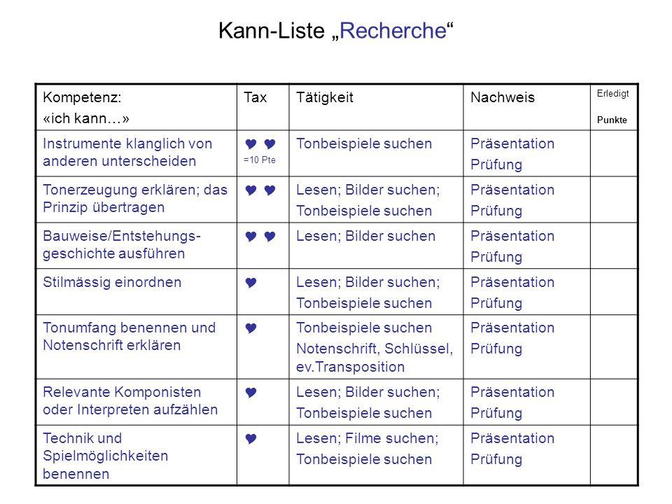 """Kann-Liste """"Recherche"""