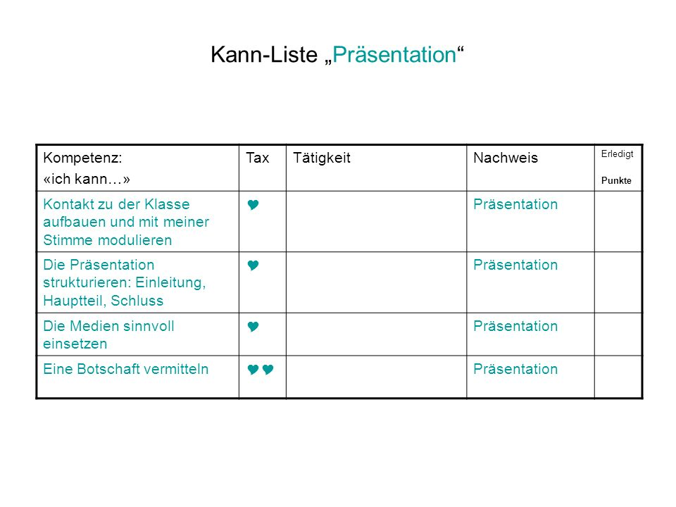 """Kann-Liste """"Präsentation"""