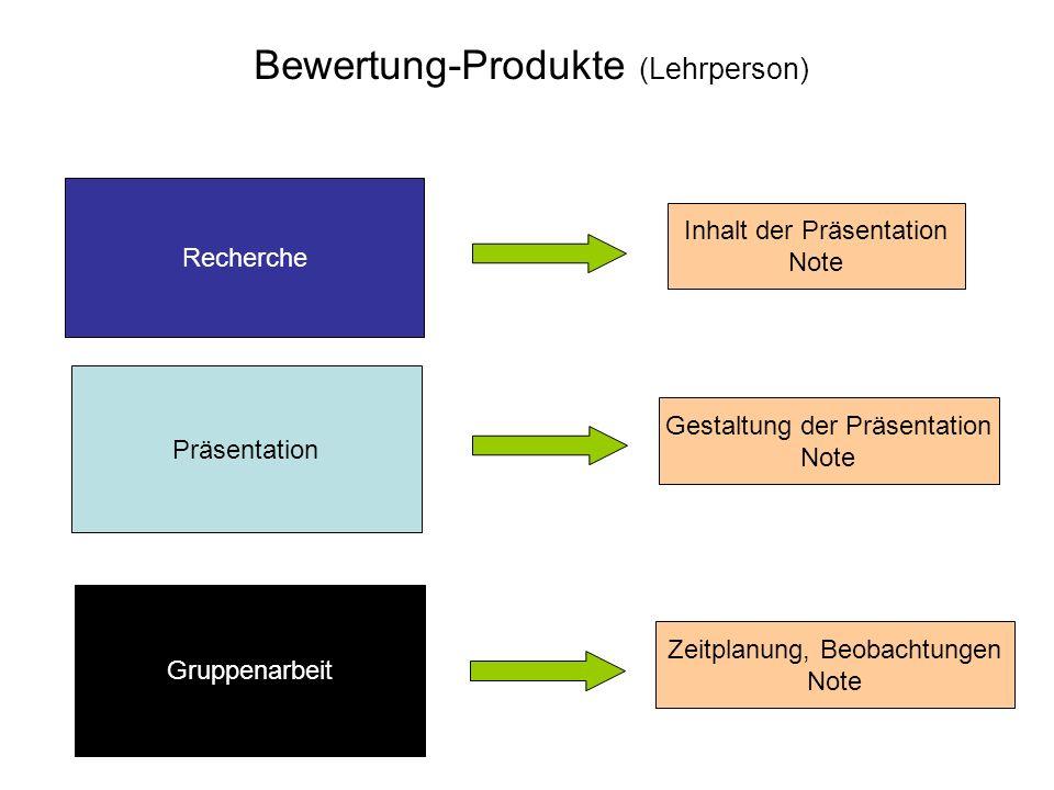 Bewertung-Produkte (Lehrperson)