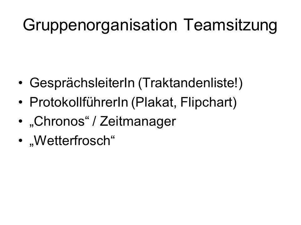 Gruppenorganisation Teamsitzung