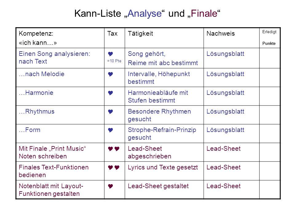 """Kann-Liste """"Analyse und """"Finale"""