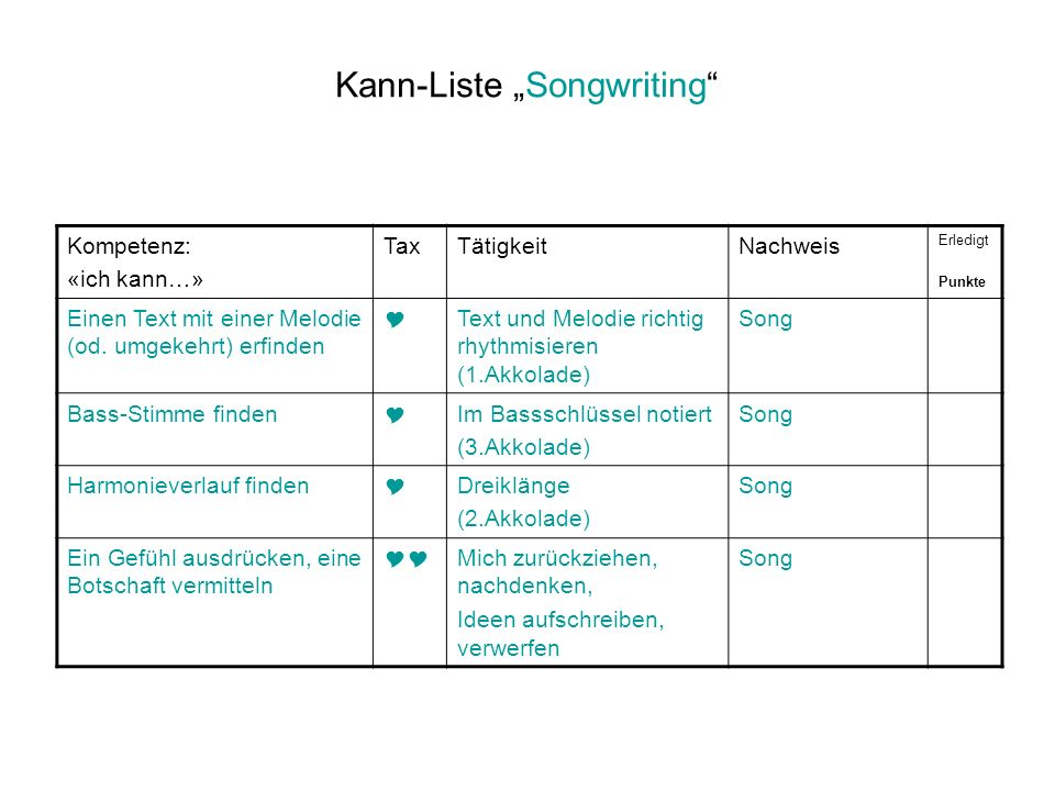 "Kann-Liste ""Songwriting"