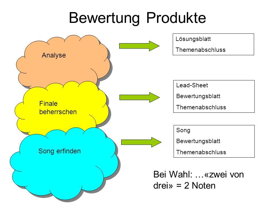 Bewertung Produkte Bei Wahl: …«zwei von drei» = 2 Noten Analyse