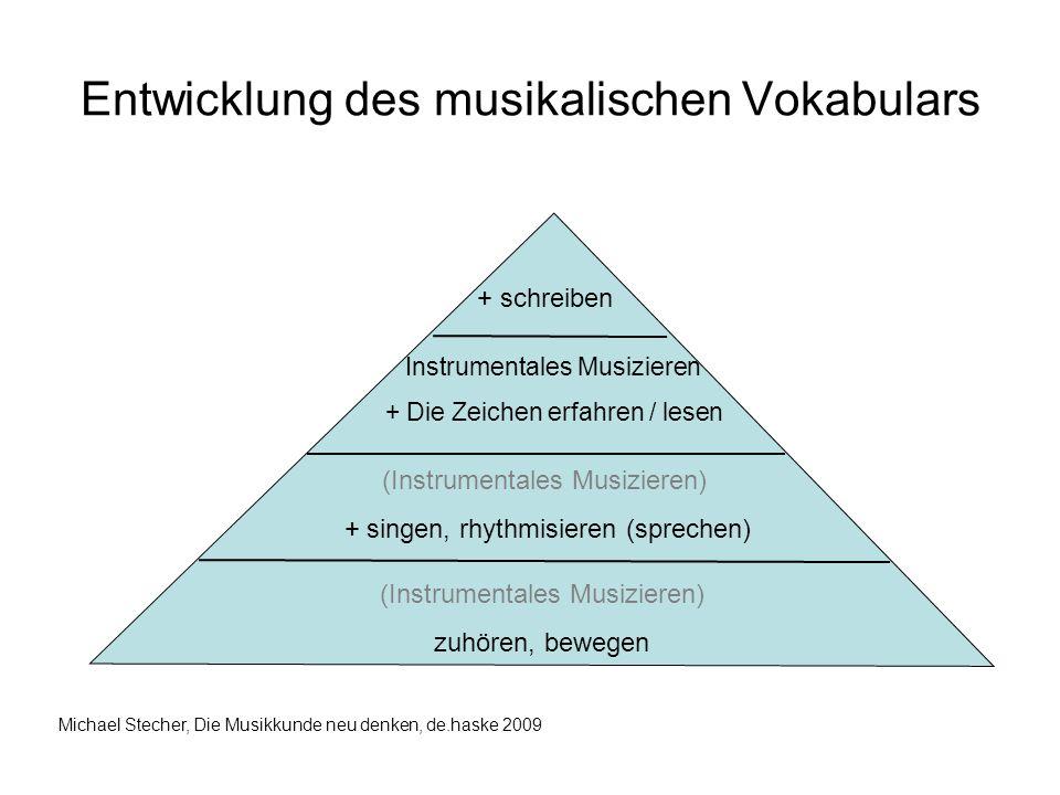 Entwicklung des musikalischen Vokabulars