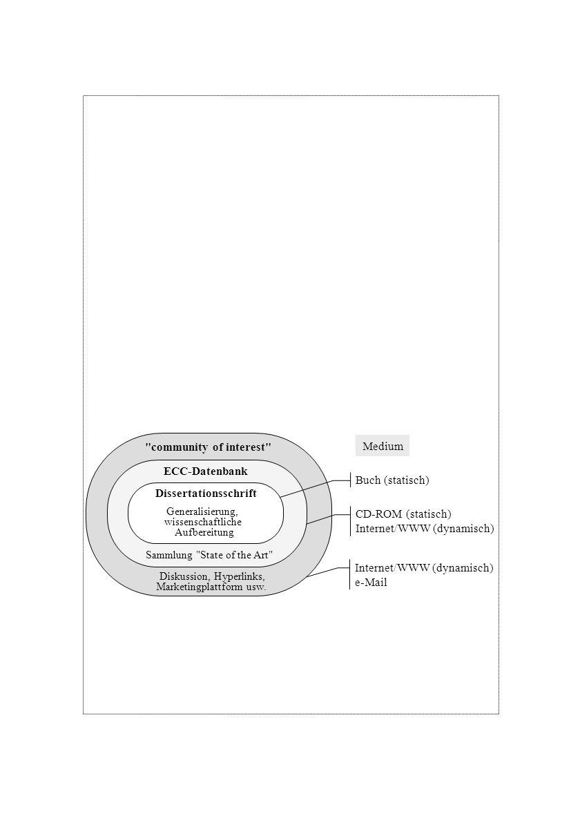 Dissertationsschrift