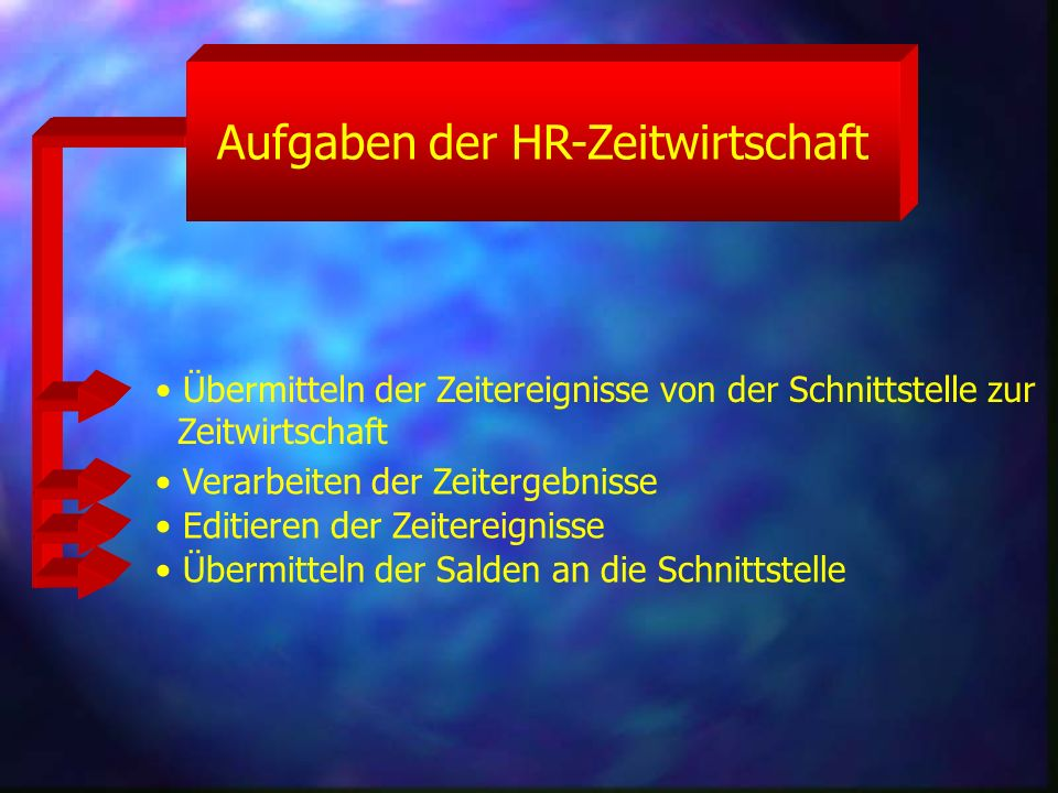 Aufgaben der HR-Zeitwirtschaft
