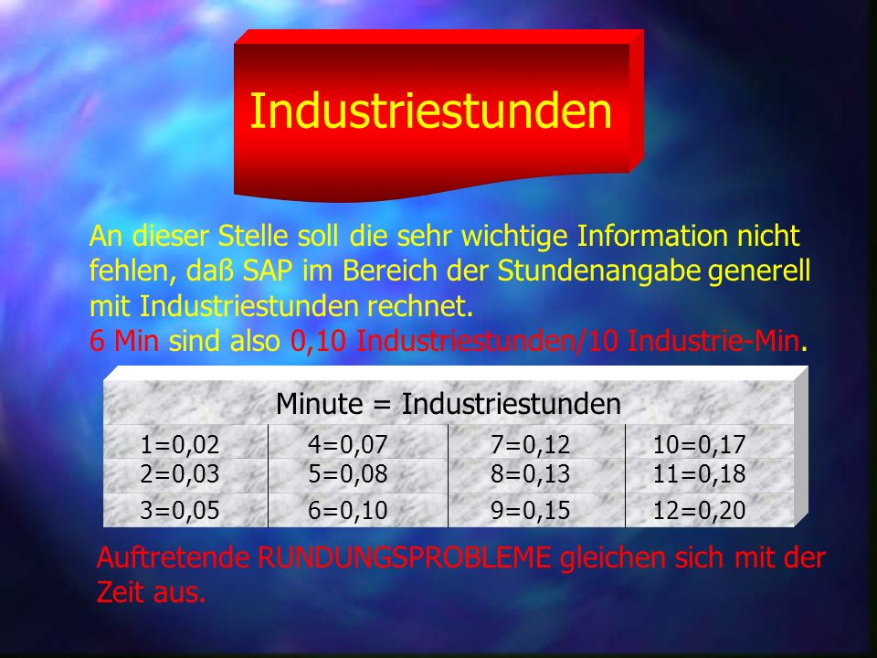Minute = Industriestunden